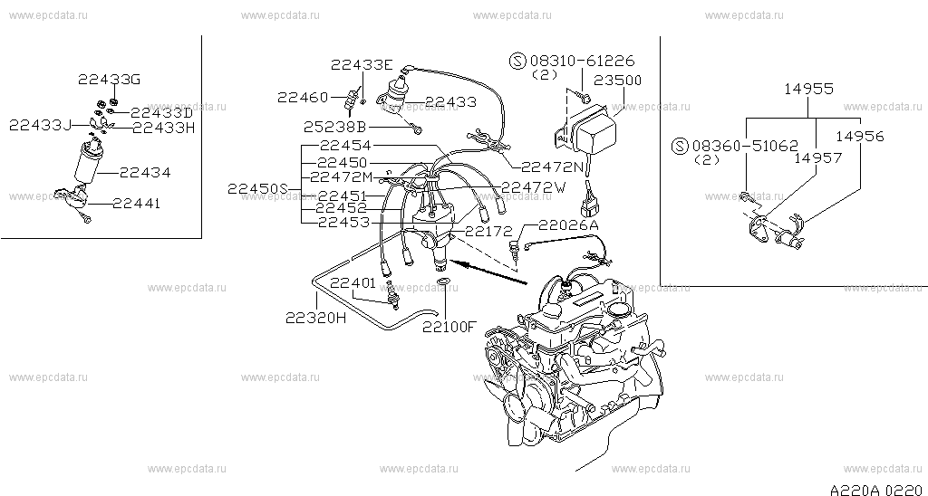 Nissan Vanette Engine Wiring Diagram