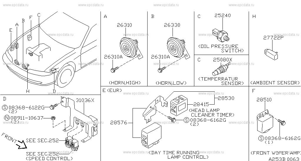 Scheme 253b001: Airbag Wiring Diagram S14 At Outingpk.com