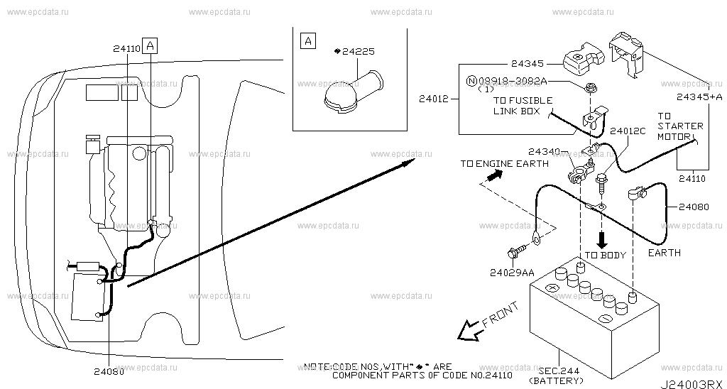 nissan x trail t30 fuse box diagram