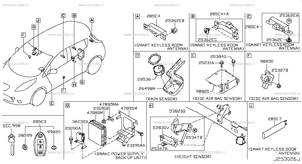 253 - ELECTRICAL UNIT for Leaf ZE0 Nissan Leaf - Auto parts Nissan Leaf Engine Diagram on